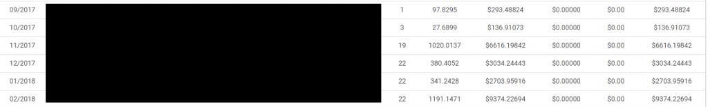 XMトレード結果報告ブログ立ち上げ後半年のXMアフィリエイト収入報酬