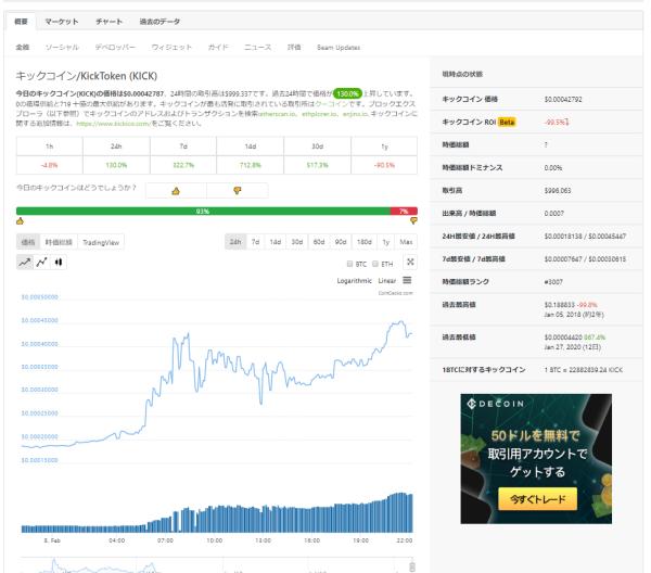 KickTokenキックコイン価格チャート